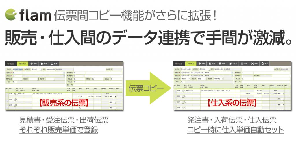 伝票間コピー機能拡張 (1)